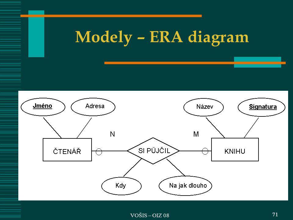 Modely – ERA diagram VOŠIS – OIZ 08 71