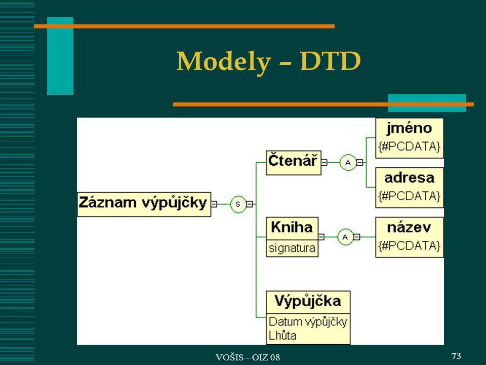 Modely – DTD VOŠIS – OIZ 08 73