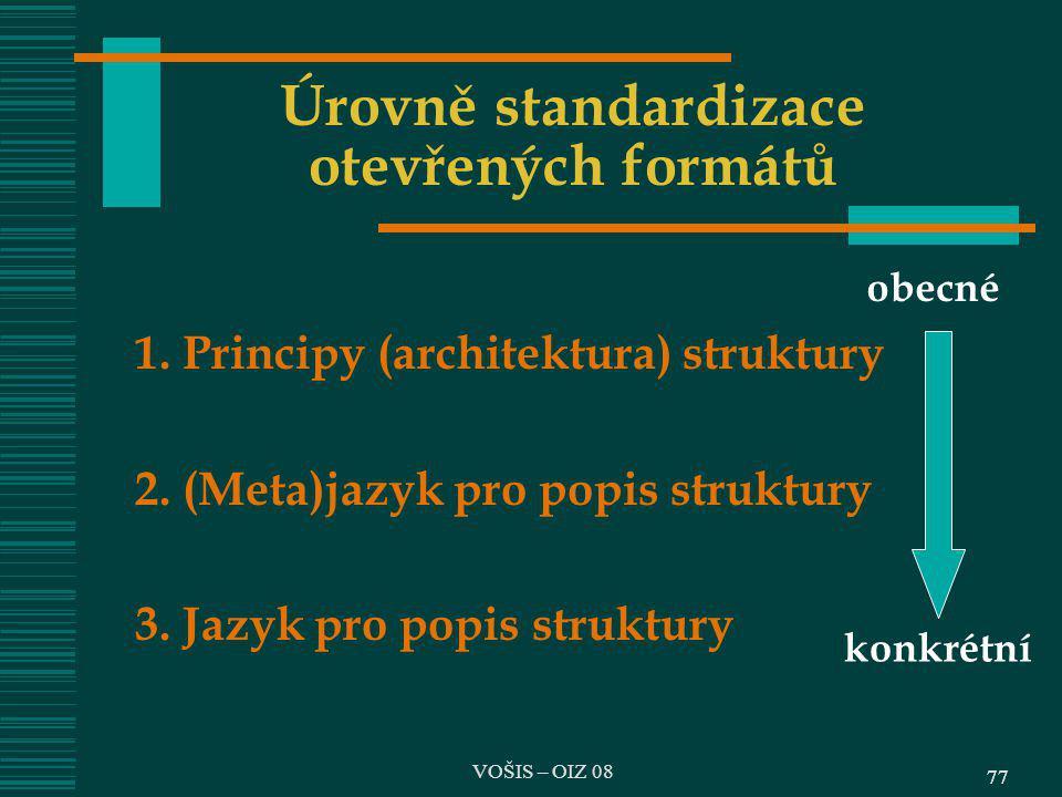 Úrovně standardizace otevřených formátů