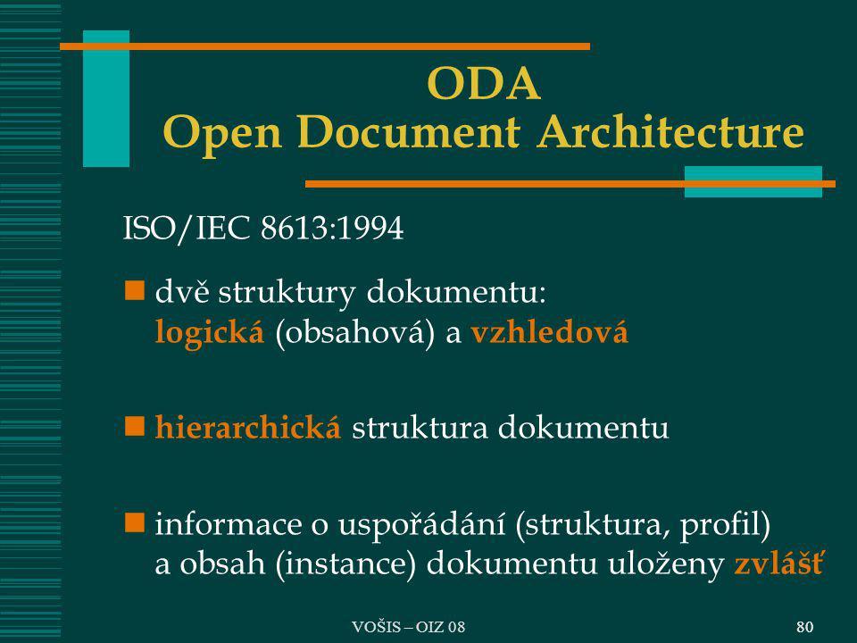 ODA Open Document Architecture