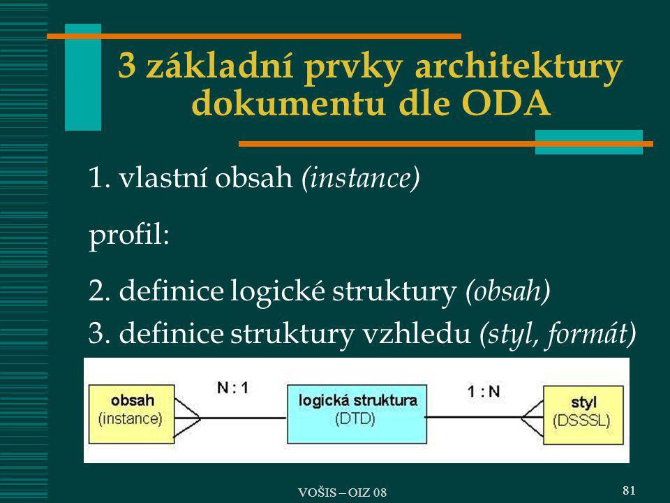 3 základní prvky architektury dokumentu dle ODA