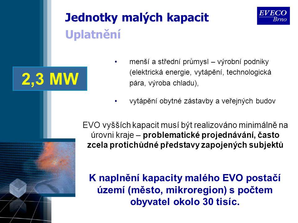 2,3 MW Jednotky malých kapacit Uplatnění