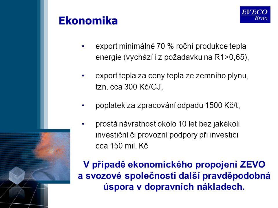 Ekonomika export minimálně 70 % roční produkce tepla energie (vychází i z požadavku na R1>0,65),