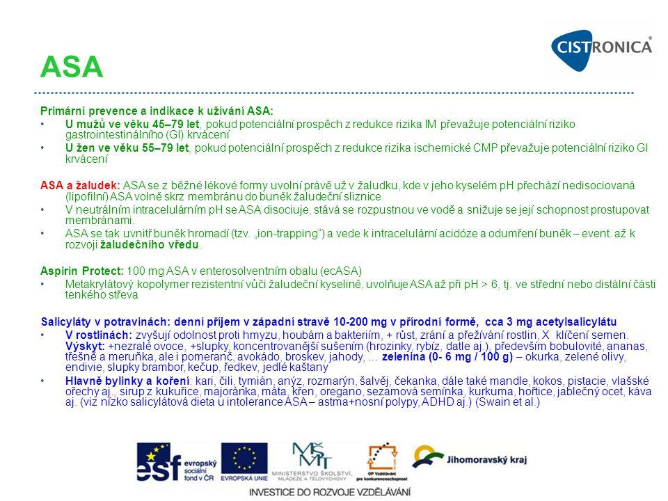 ASA Primární prevence a indikace k užívání ASA:
