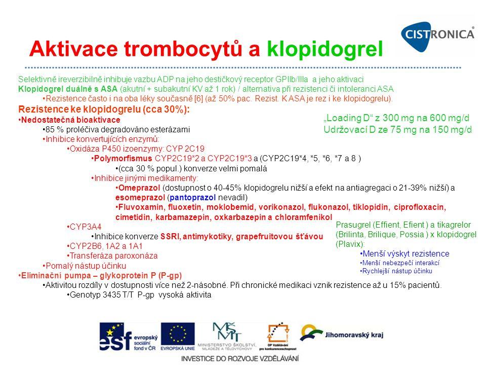 Aktivace trombocytů a klopidogrel