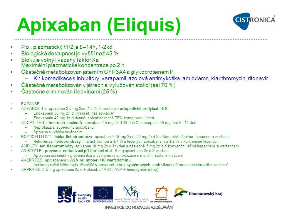 Apixaban (Eliquis) P.o., plazmatický t1/2 je 8–14h, 1-2xd