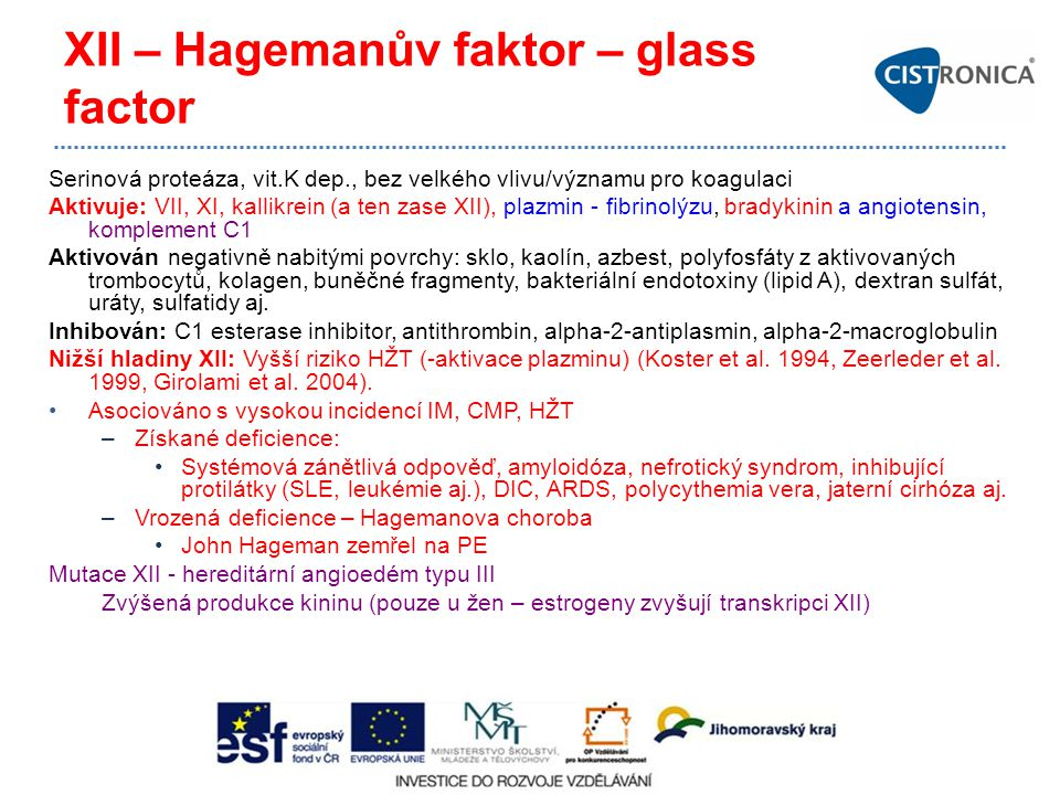 XII – Hagemanův faktor – glass factor