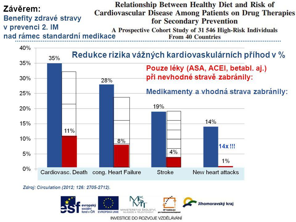Redukce rizika vážných kardiovaskulárních příhod v %