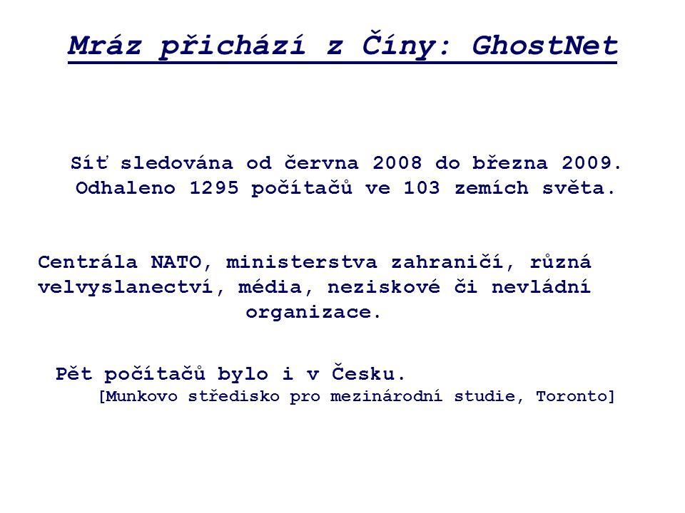 Mráz přichází z Číny: GhostNet