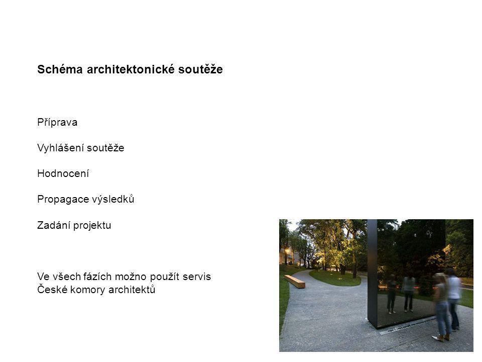 Schéma architektonické soutěže