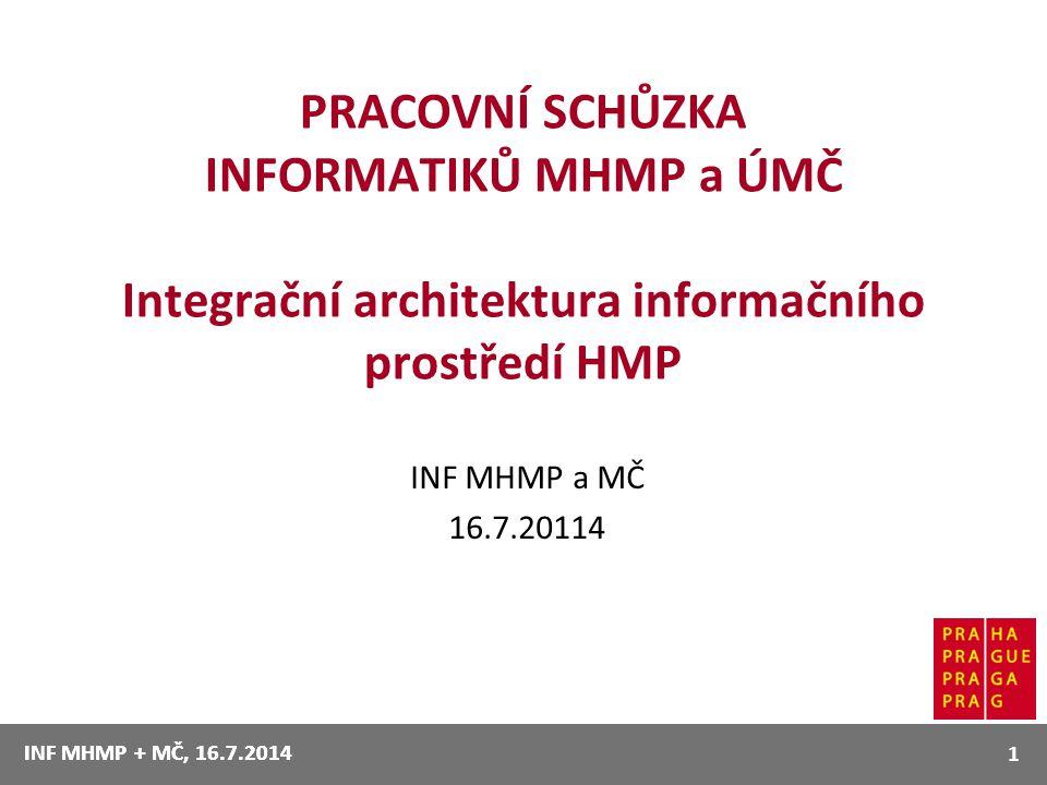 7.4.2017 PRACOVNÍ SCHŮZKA INFORMATIKŮ MHMP a ÚMČ Integrační architektura informačního prostředí HMP.