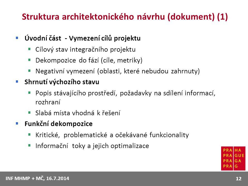 Struktura architektonického návrhu (dokument) (1)