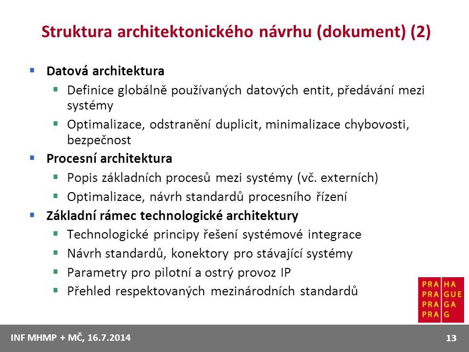 Struktura architektonického návrhu (dokument) (2)