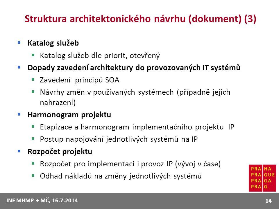 Struktura architektonického návrhu (dokument) (3)