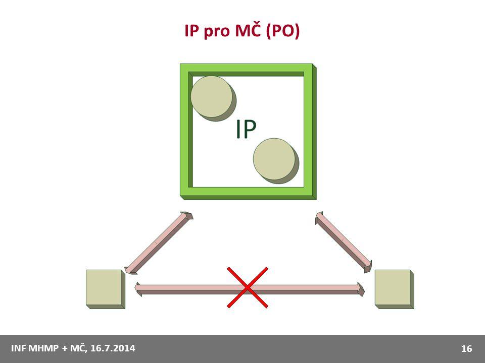 IP pro MČ (PO) INF MHMP + MČ, 16.7.2014 7.4.2017