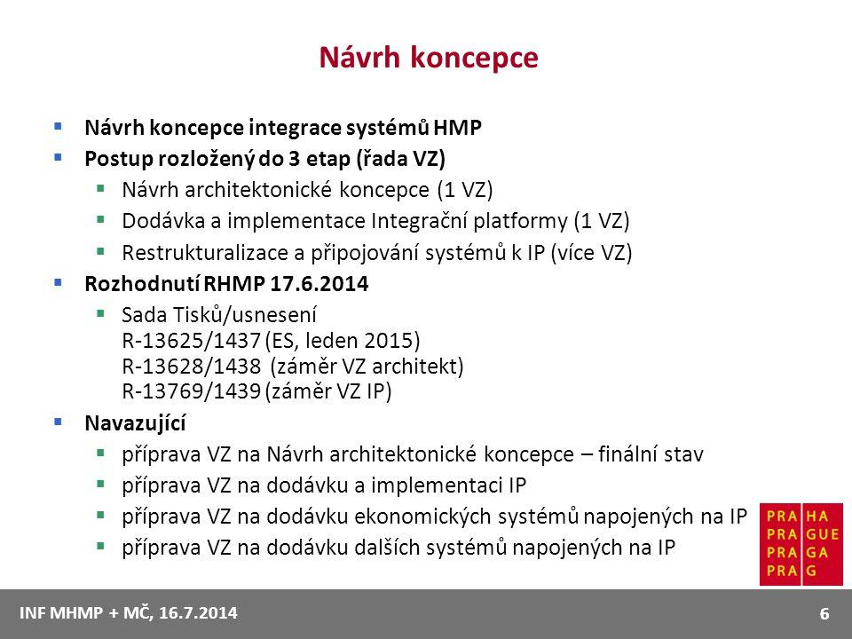 Návrh koncepce Návrh koncepce integrace systémů HMP