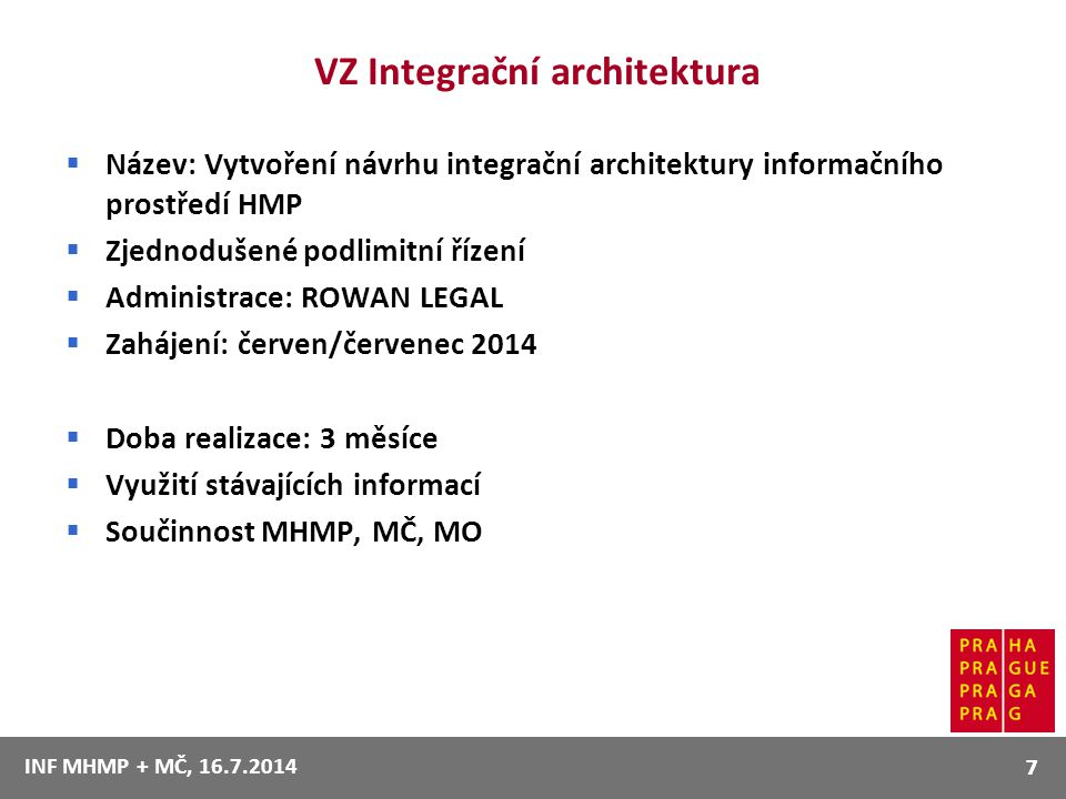 VZ Integrační architektura