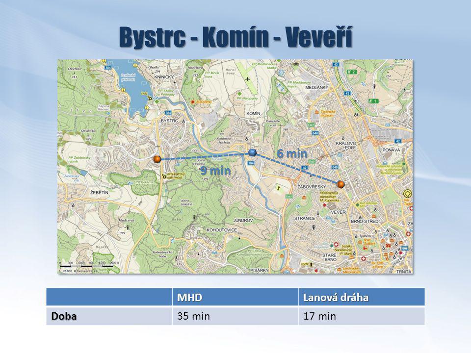 Bystrc - Komín - Veveří 6 min 9 min MHD Lanová dráha Doba 35 min