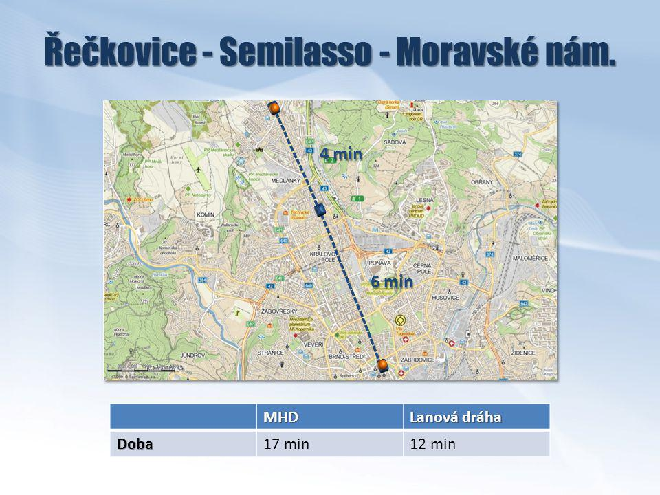 Řečkovice - Semilasso - Moravské nám.