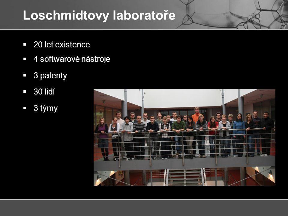 Loschmidtovy laboratoře
