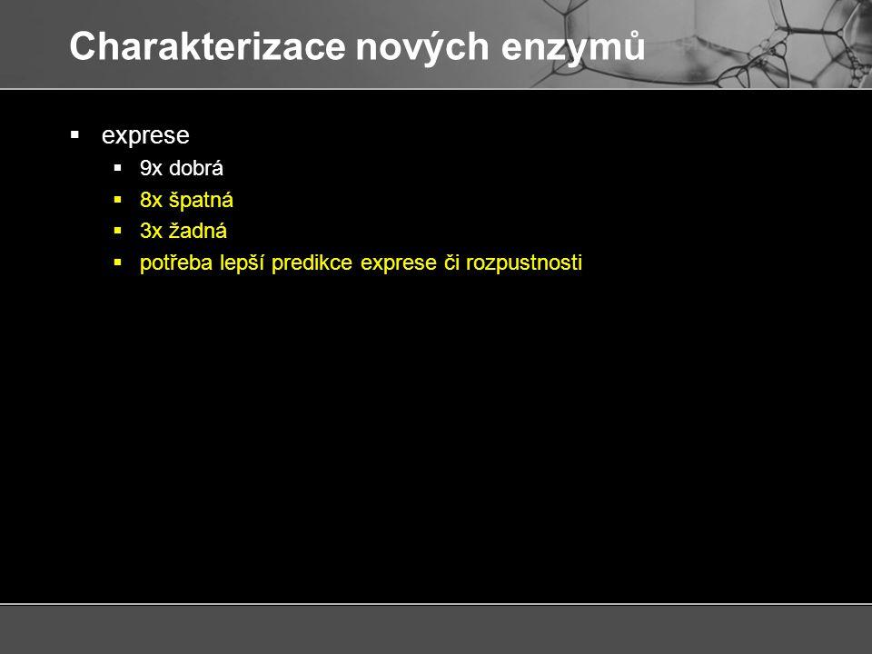 Charakterizace nových enzymů
