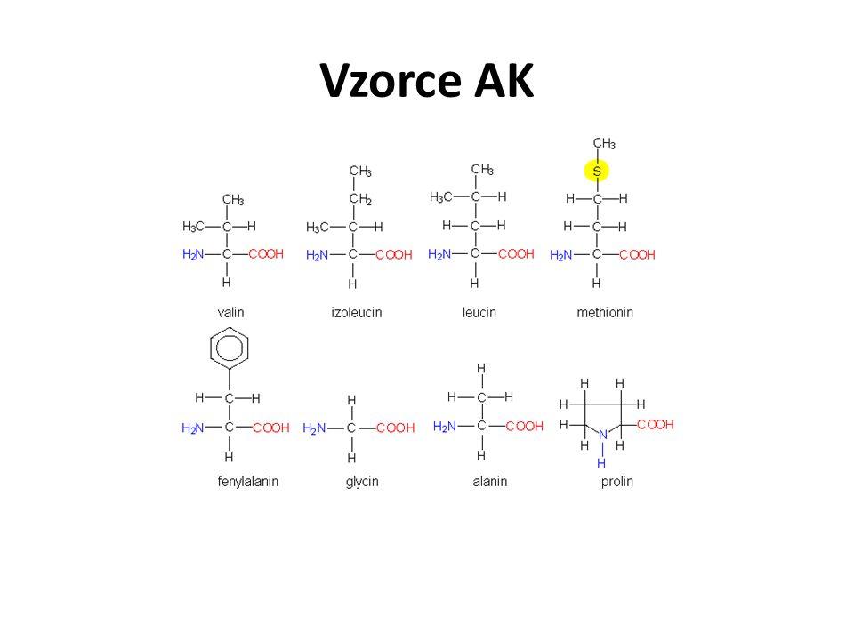 Vzorce AK