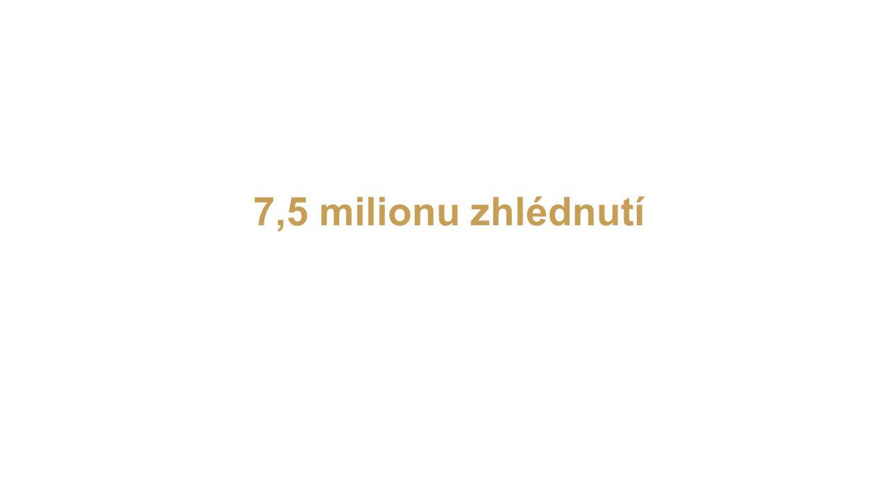 7,5 milionu zhlédnutí