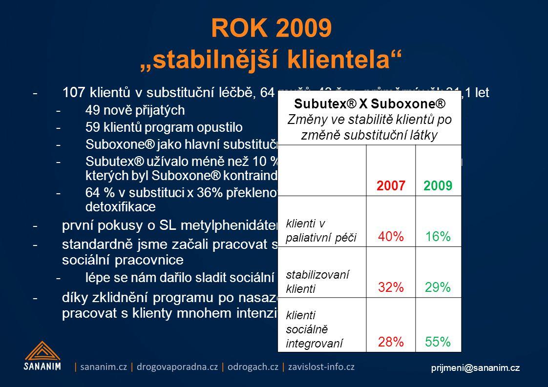 """ROK 2009 """"stabilnější klientela"""