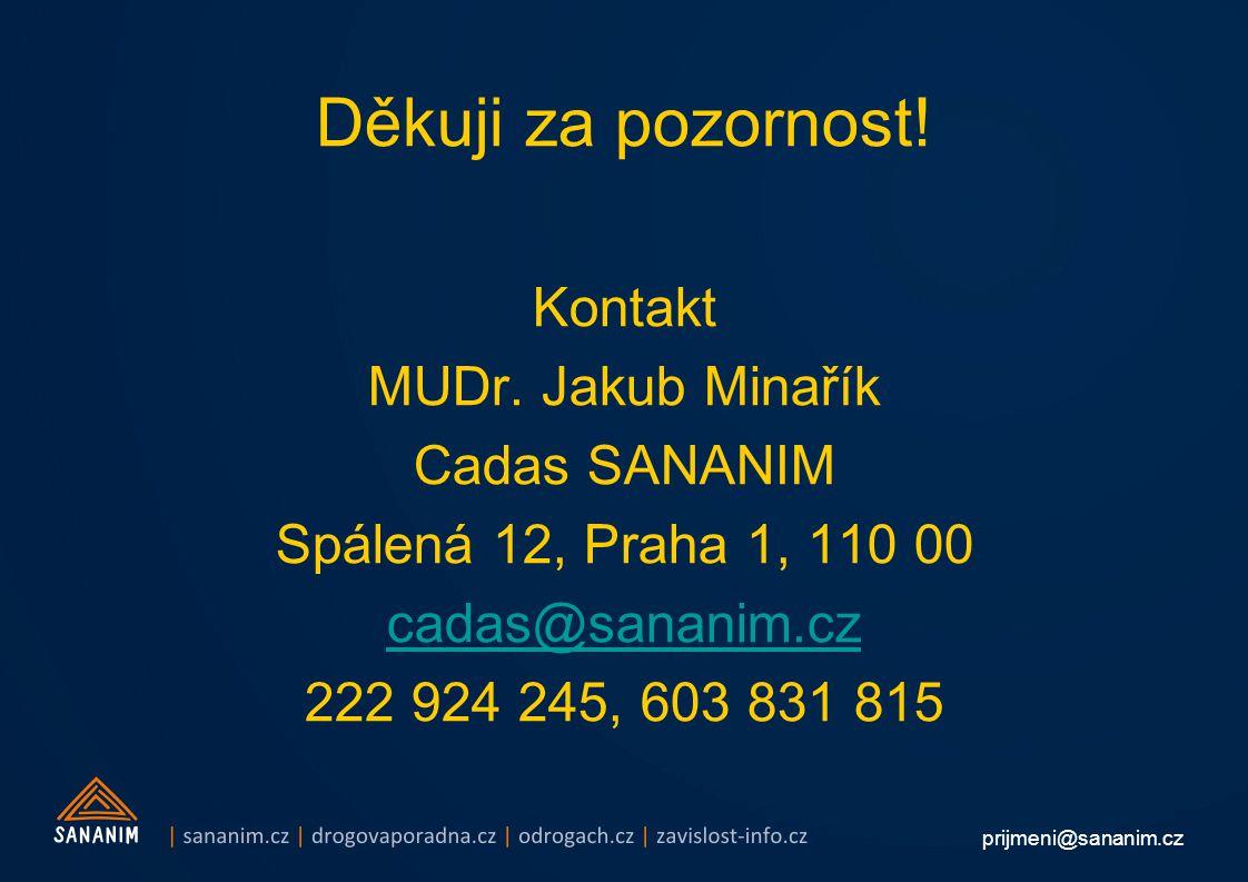 Děkuji za pozornost! Kontakt MUDr. Jakub Minařík Cadas SANANIM
