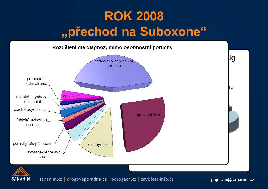 """ROK 2008 """"přechod na Suboxone"""