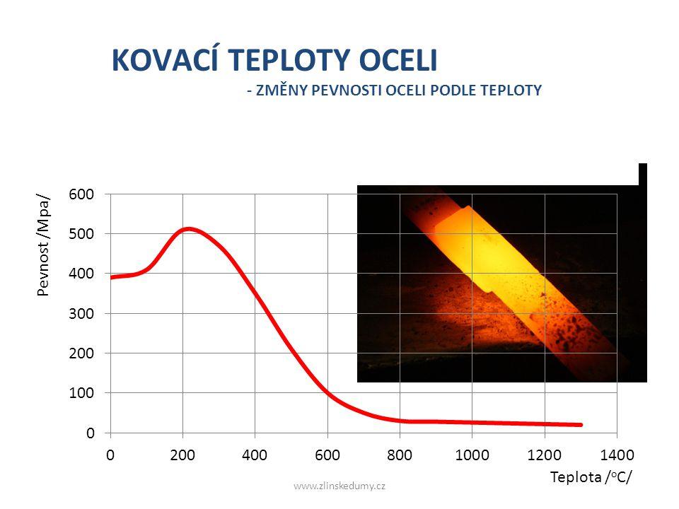 KOVACÍ TEPLOTY OCELI - ZMĚNY PEVNOSTI OCELI PODLE TEPLOTY. Ohřevem na kovací teplotu ocel ztrácí 70 – 90 % své.