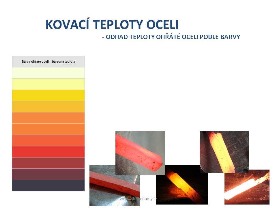 Barva ohřáté oceli – barevná teplota