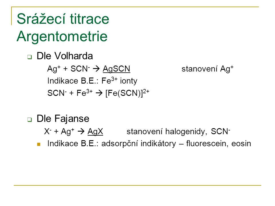 Srážecí titrace Argentometrie