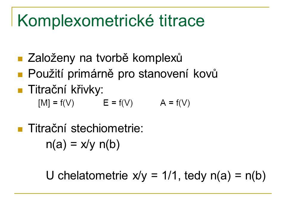 Komplexometrické titrace