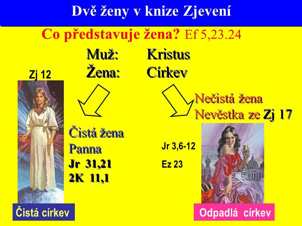 Dvě ženy v knize Zjevení