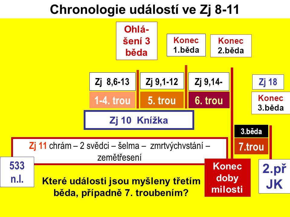 Chronologie událostí ve Zj 8-11 2.přJK