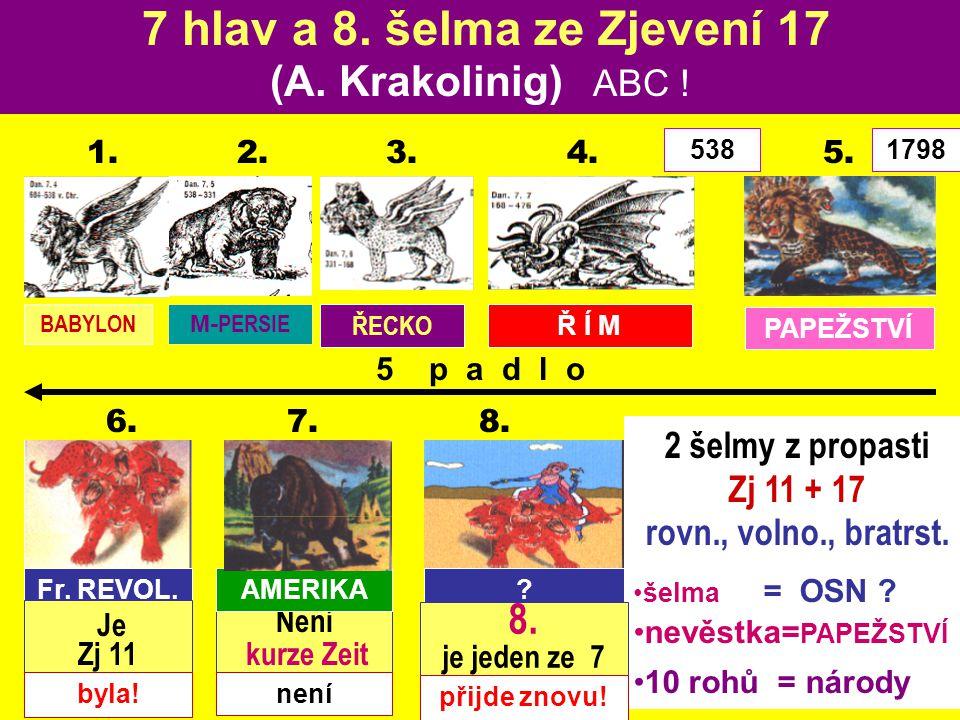 7 hlav a 8. šelma ze Zjevení 17 (A. Krakolinig) ABC !