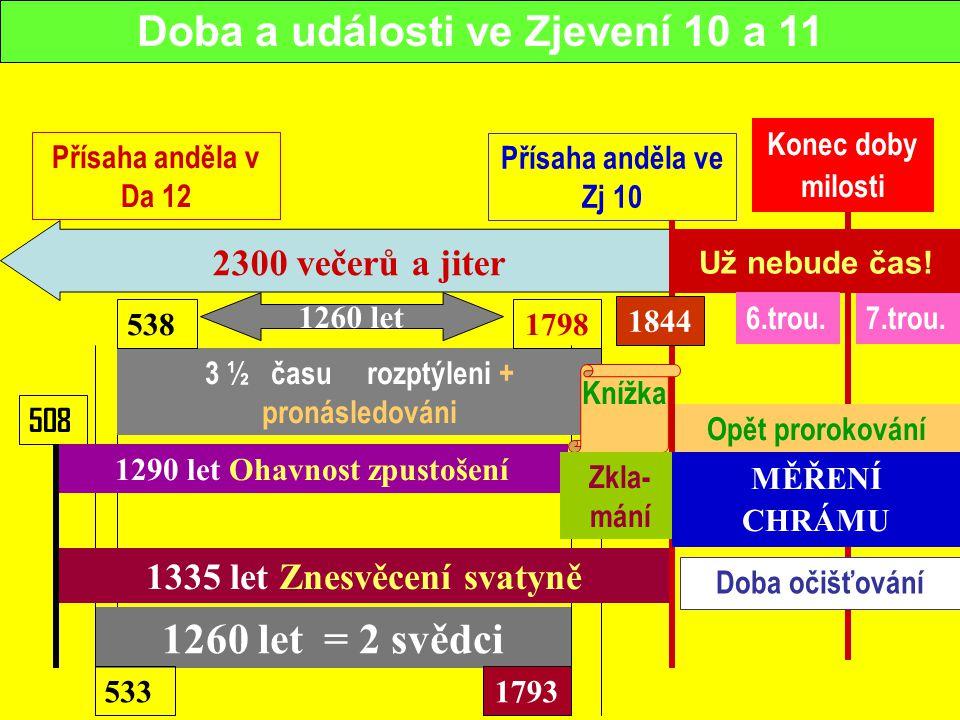 Doba a události ve Zjevení 10 a 11