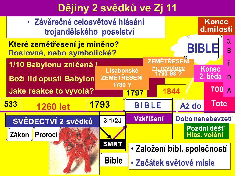 BIBLE Dějiny 2 svědků ve Zj 11