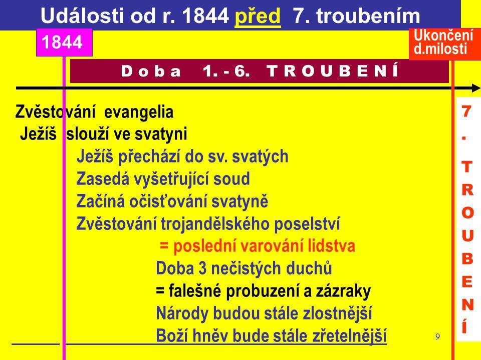 Události od r. 1844 před 7. troubením