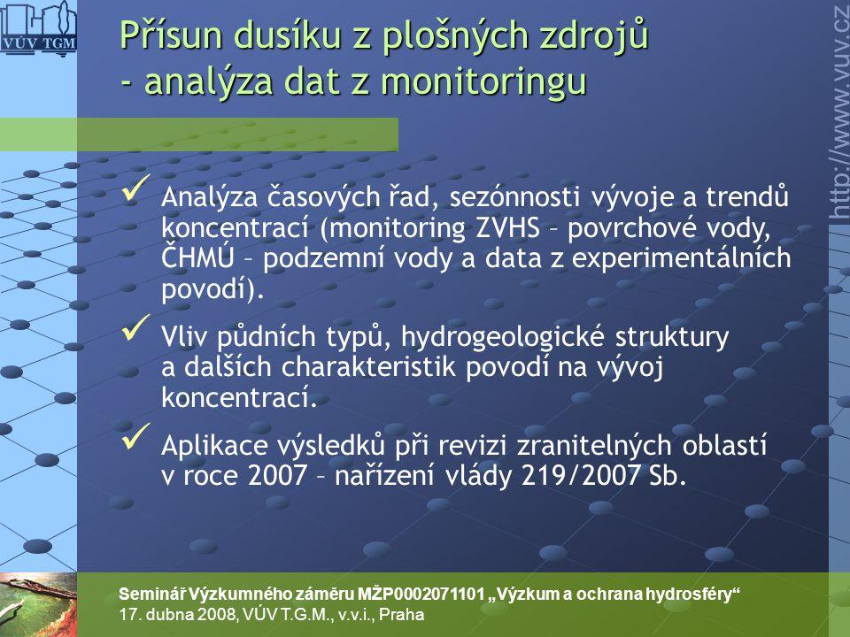 Přísun dusíku z plošných zdrojů - analýza dat z monitoringu