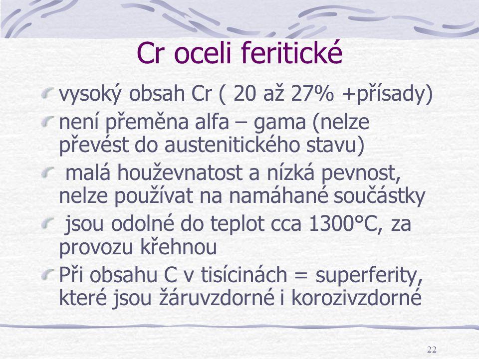 Cr oceli feritické vysoký obsah Cr ( 20 až 27% +přísady)