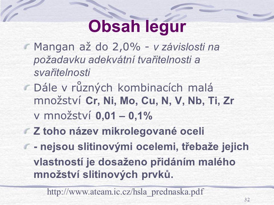Obsah legur Mangan až do 2,0% - v závislosti na požadavku adekvátní tvařitelnosti a svařitelnosti.