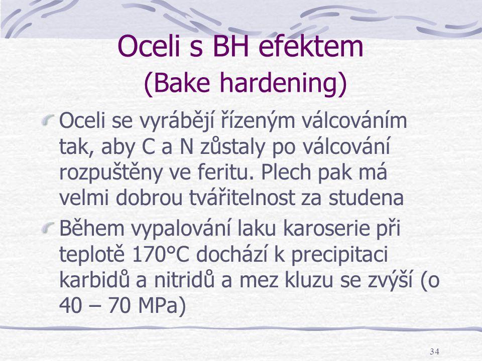 Oceli s BH efektem (Bake hardening)