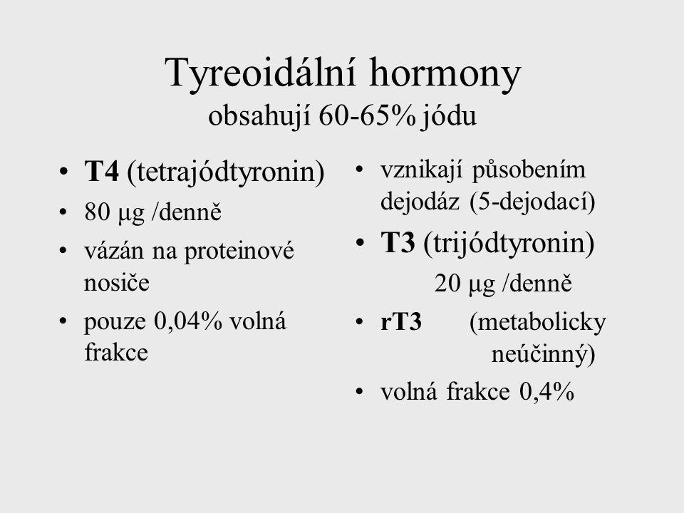 Tyreoidální hormony obsahují 60-65% jódu