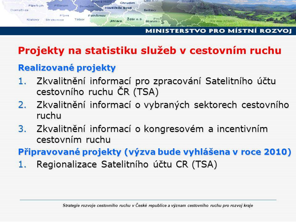 Projekty na statistiku služeb v cestovním ruchu