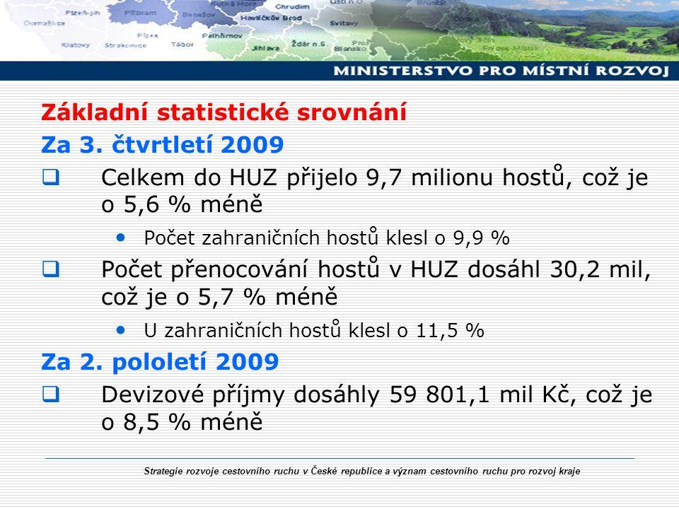Základní statistické srovnání Za 3. čtvrtletí 2009