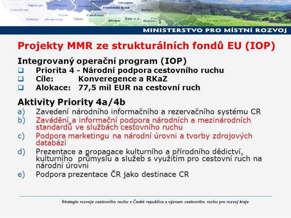 Projekty MMR ze strukturálních fondů EU (IOP)