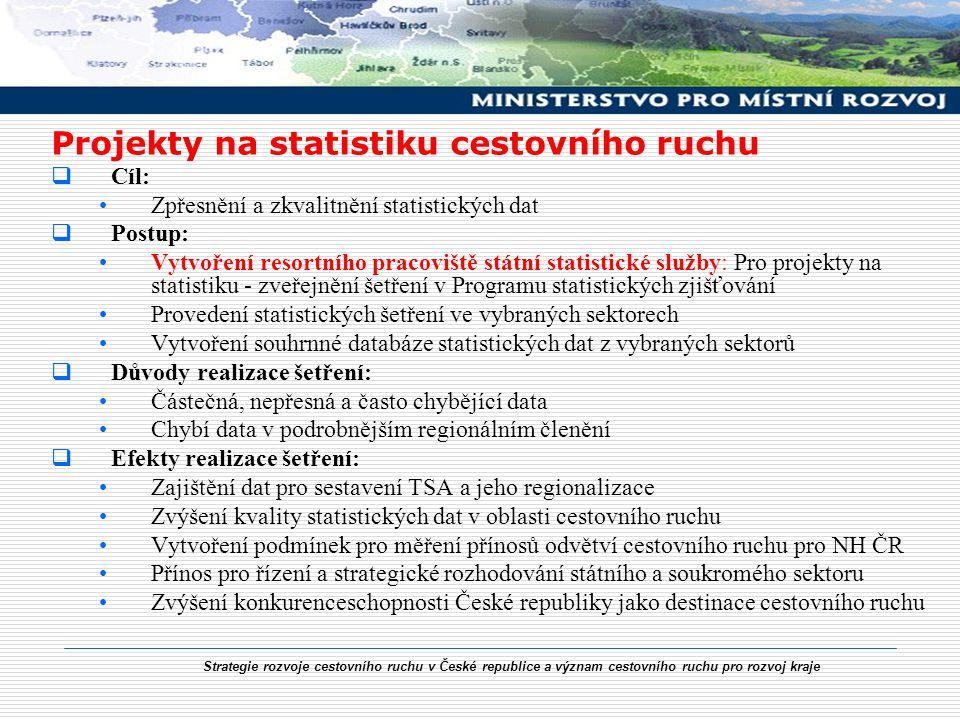 Projekty na statistiku cestovního ruchu
