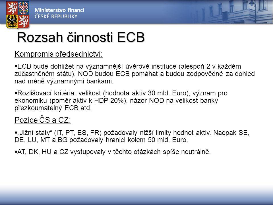 Rozsah činnosti ECB Kompromis předsednictví: Pozice ČS a CZ: